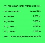 CO2 Car Emissions Click to enlarge