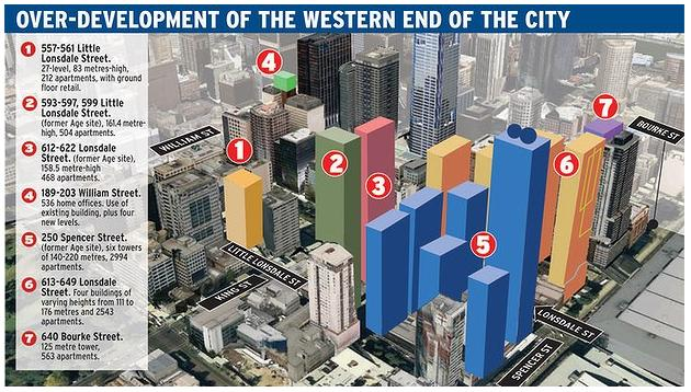2012-12 Age Apartment frenzy  - map