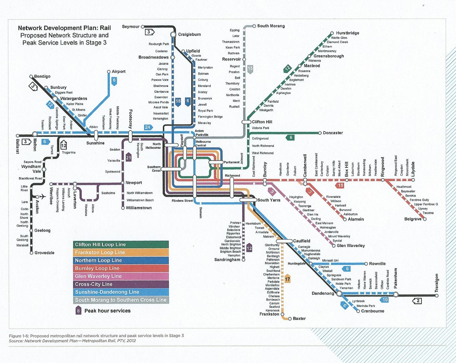 Doncaster Station Map DONCASTER RAIL MAYBE SOMETIME MAYBE NEVER | coherence.com.au Doncaster Station Map
