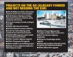 Projects Already Funded Herald Sun 20/9/2016 Click to Enlarge