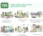 Allowed in recycle bins Click to enlarge